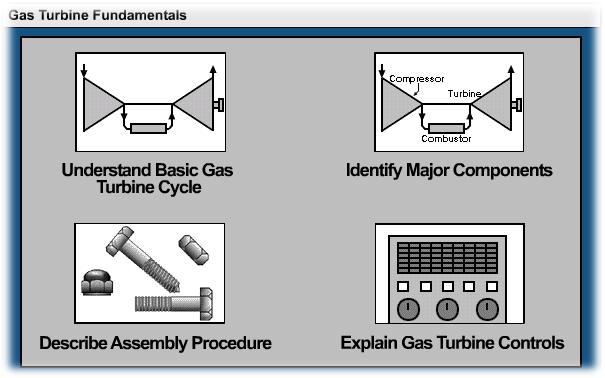 Gas Turbine Fundamentals