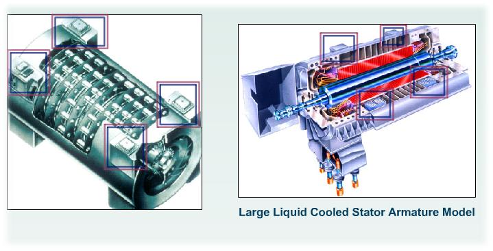 Hydrogen Gas Control System