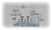 Lube Oil System